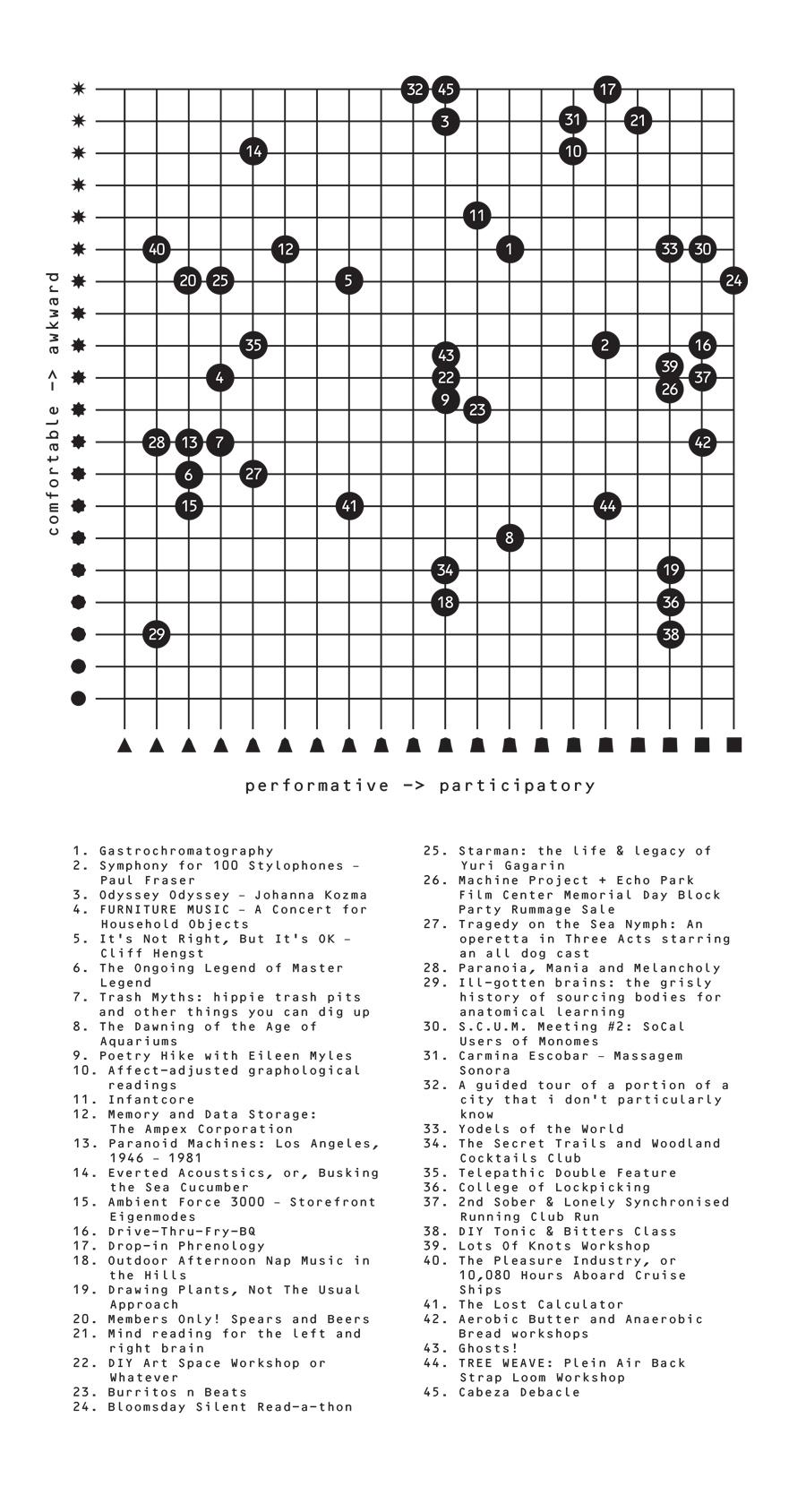 MPcharts7_4