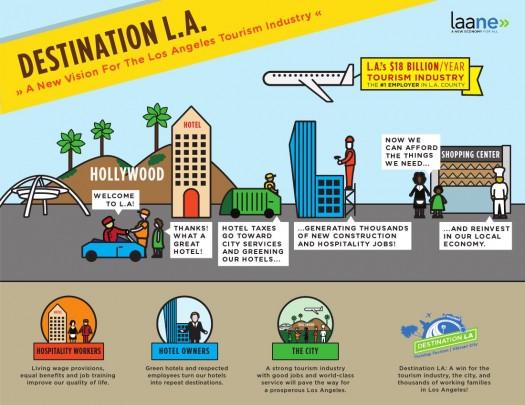 Destination-LA-525x405