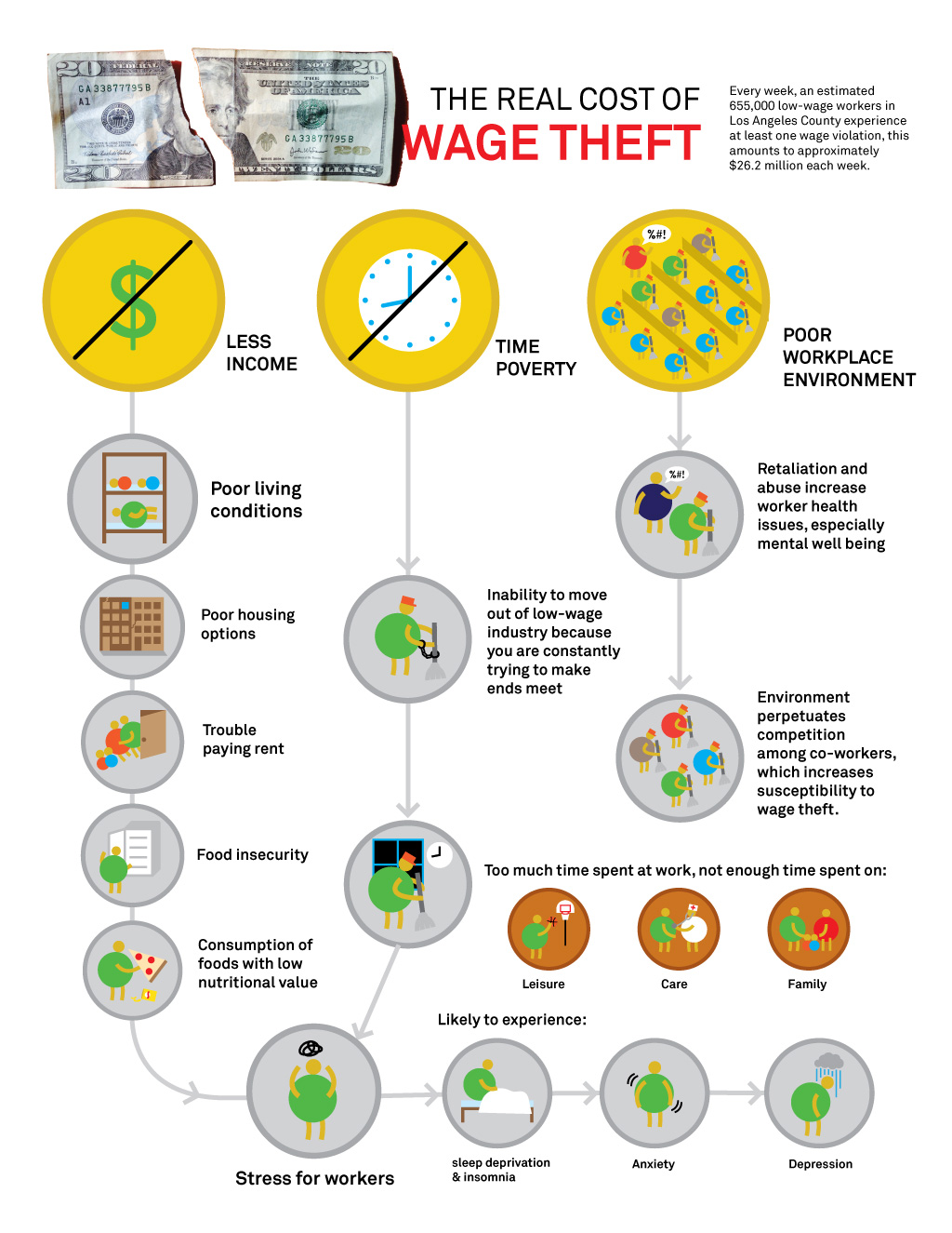 WAGE-THEFT-GRAPHIC3
